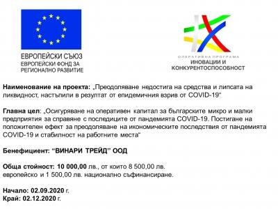 """Финансиране по проект: """"Преодоляване недостига на средства и липсата на ликвидност, настъпили в резултат от епидемичния взрив от COVID-19""""."""